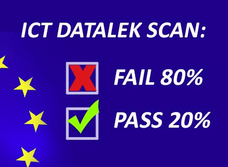 Resultaat GDPR Scan: 'Zorgwekkend datalek in bijna elke geteste VO school' aangetroffen!